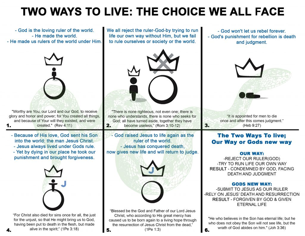 Matthias Media: Two ways to live: the choice we all face.