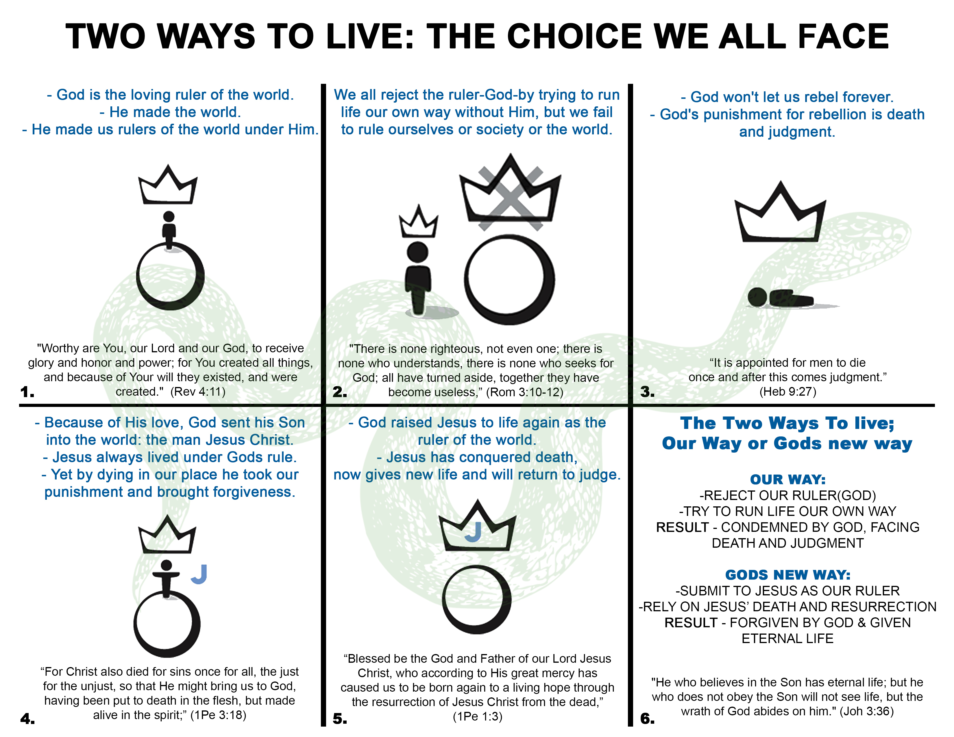 """Two Ways to Live"""": tract review 